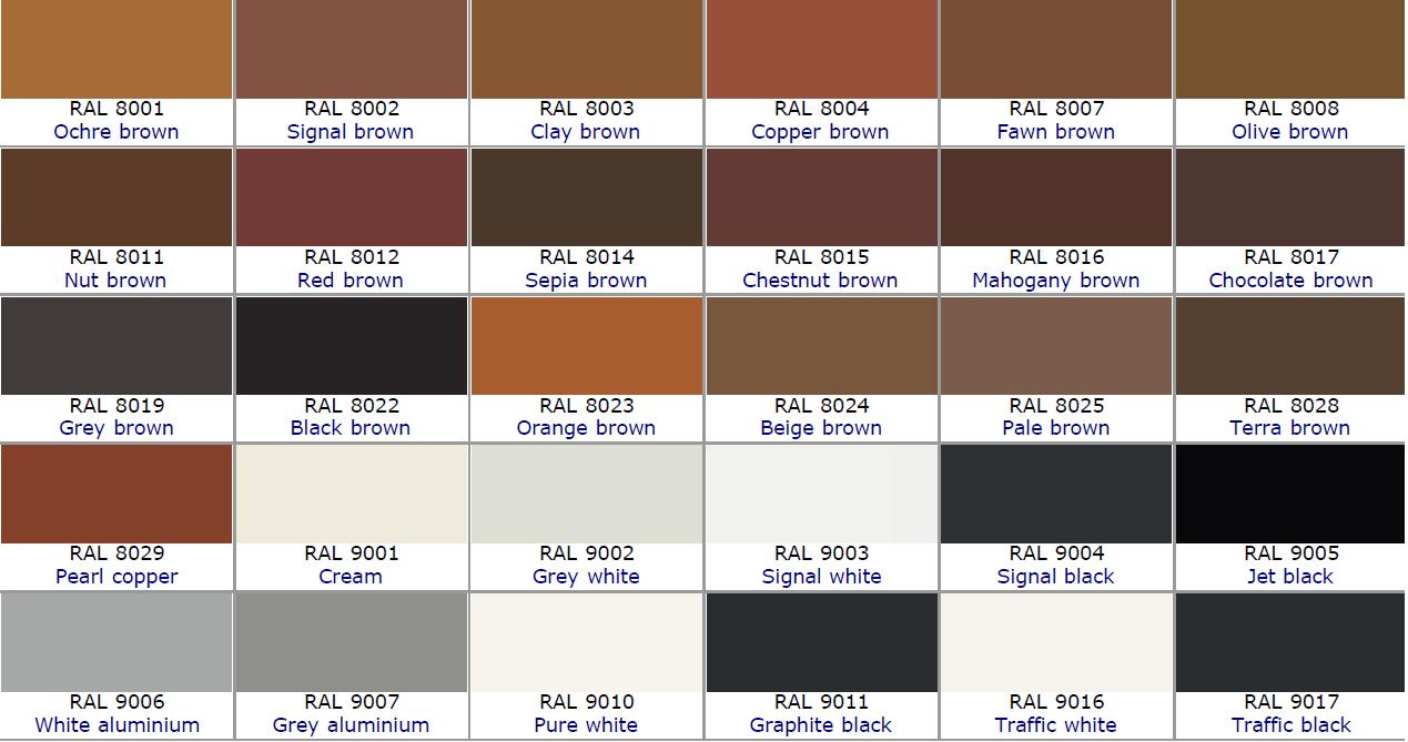 Pantone Color Palette Brush On Home Design Inspirations
